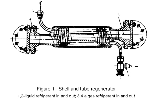 shell and tube regenerator